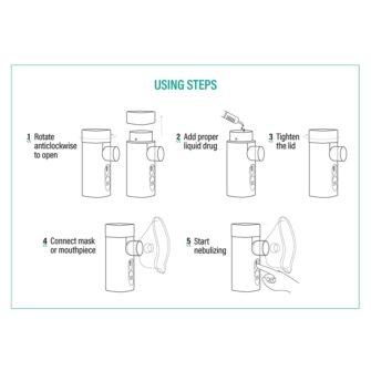 inhalaatori kasutamine juhtmevabalt