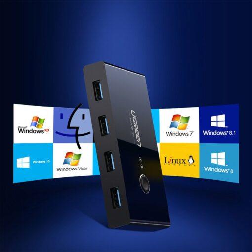 Ugreen 4x USB 2.0 HUB 4