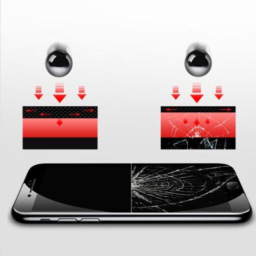 2tk iPhone 87 Plus kaitseklaas Privaatsusfiltriga Privacy valge 10
